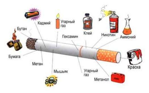 «Шахтер» — свободная зона от курения!