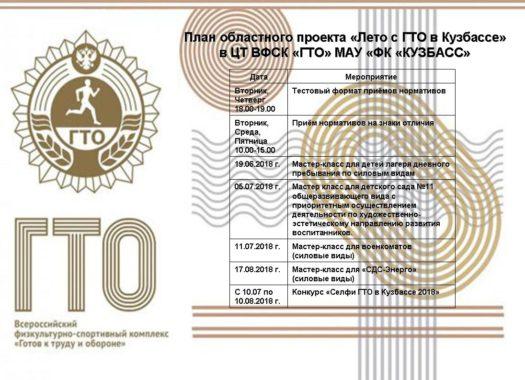 План проекта лето с ГТО